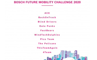 We have the Finalists of Bosch Future Mobility Challenge 2020